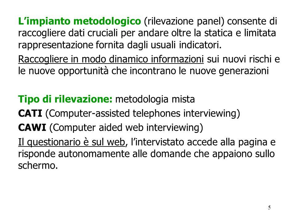 Tipo di rilevazione: metodologia mista