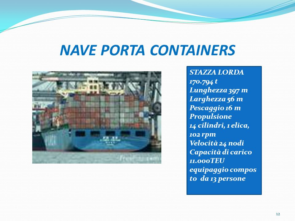 NAVE PORTA CONTAINERS STAZZA LORDA 170.794 t Lunghezza 397 m