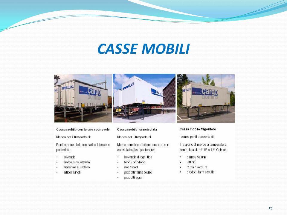 CASSE MOBILI