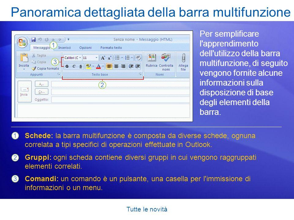 Panoramica dettagliata della barra multifunzione