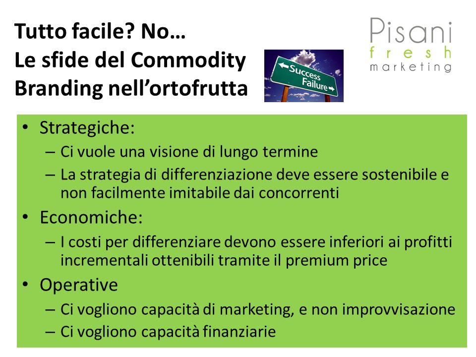 Tutto facile No… Le sfide del Commodity Branding nell'ortofrutta