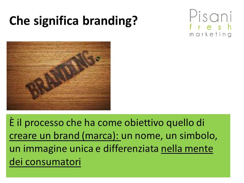 Che significa branding