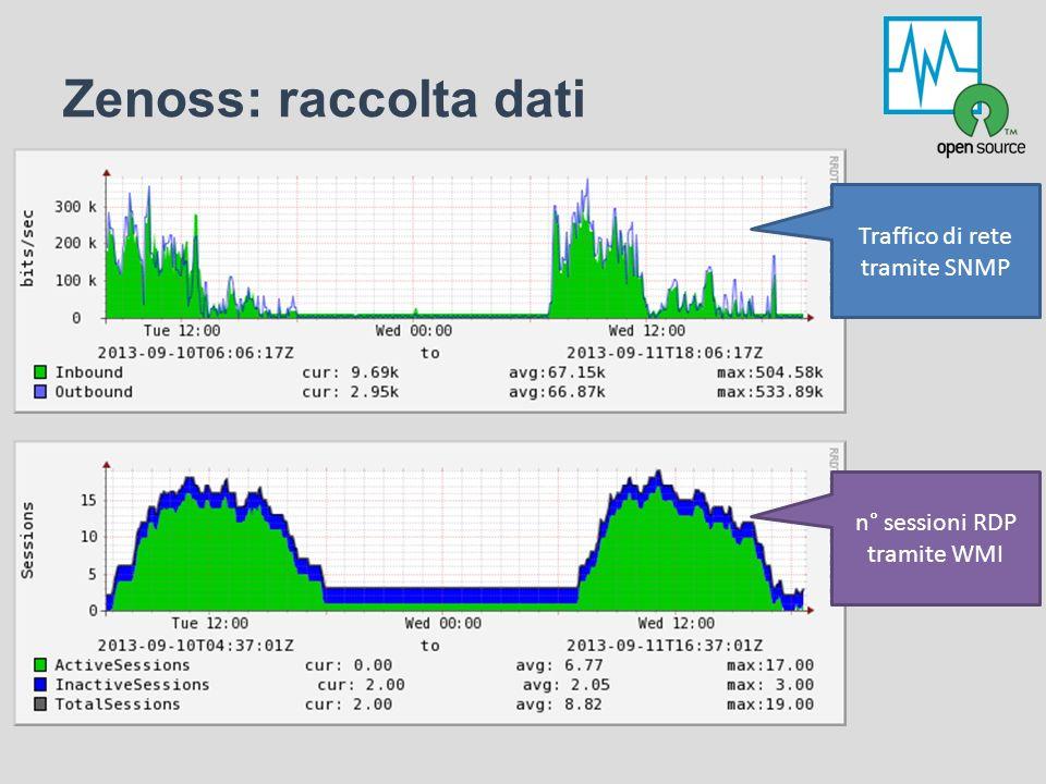 Zenoss: raccolta dati Traffico di rete tramite SNMP