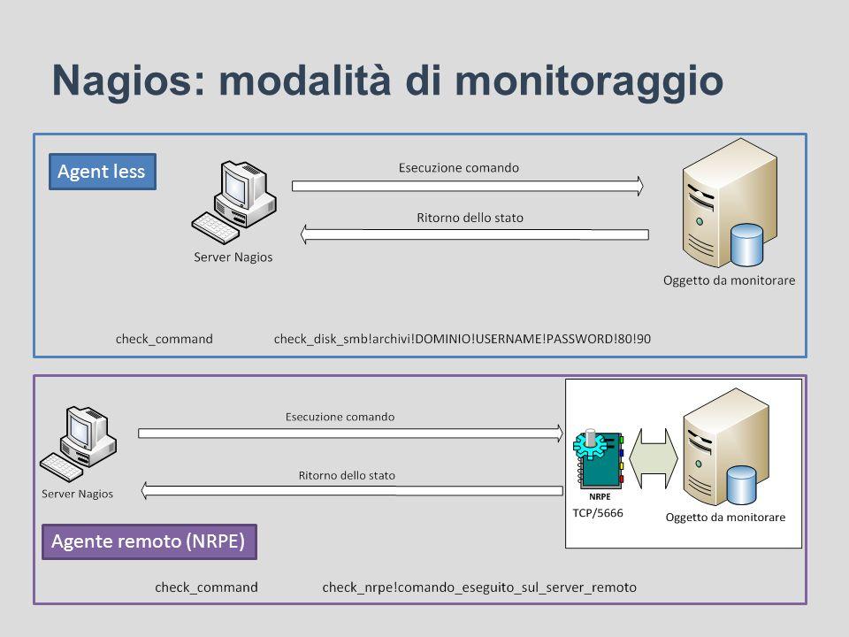 Nagios: modalità di monitoraggio