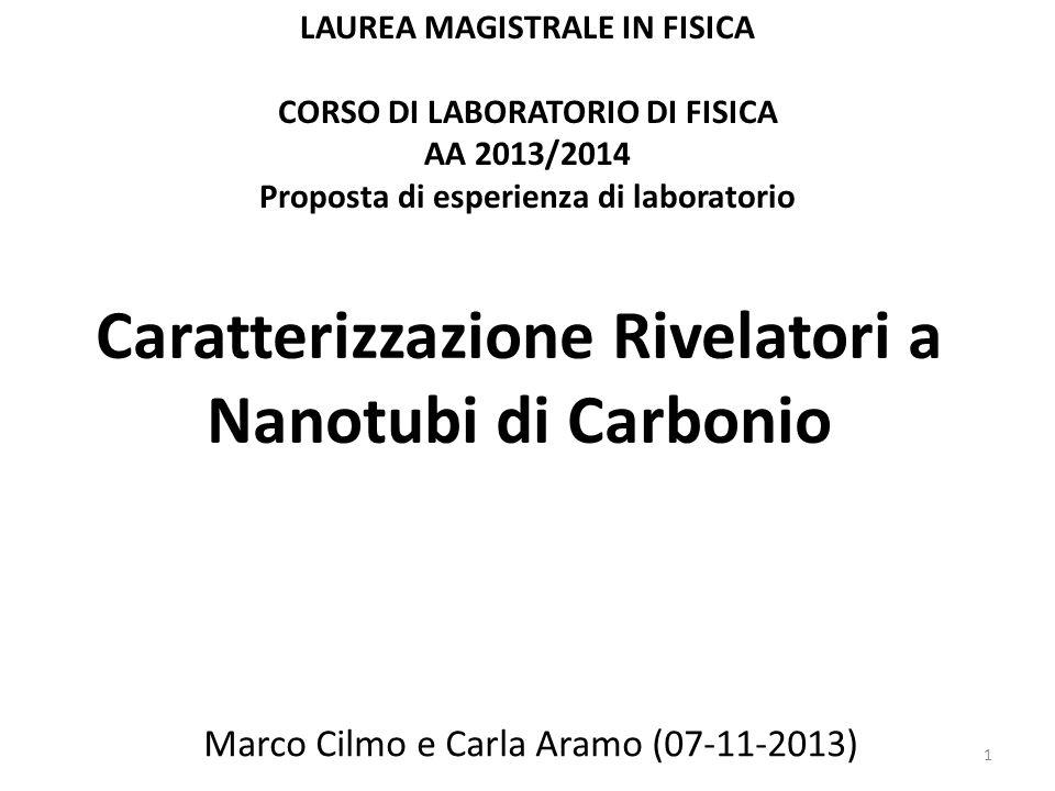 Caratterizzazione Rivelatori a Nanotubi di Carbonio