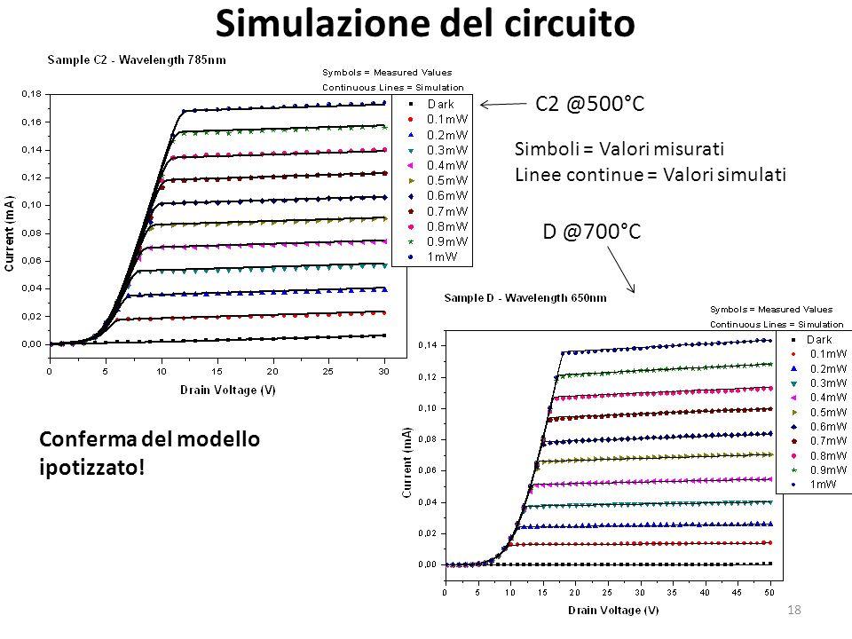 Simulazione del circuito