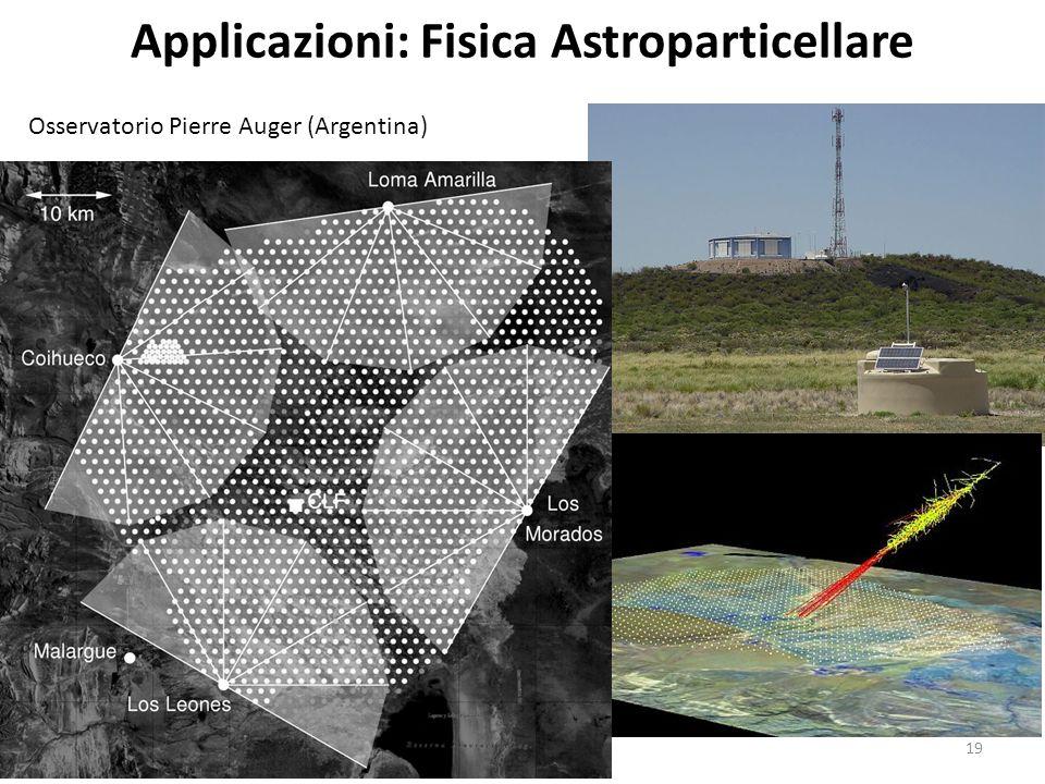 Applicazioni: Fisica Astroparticellare