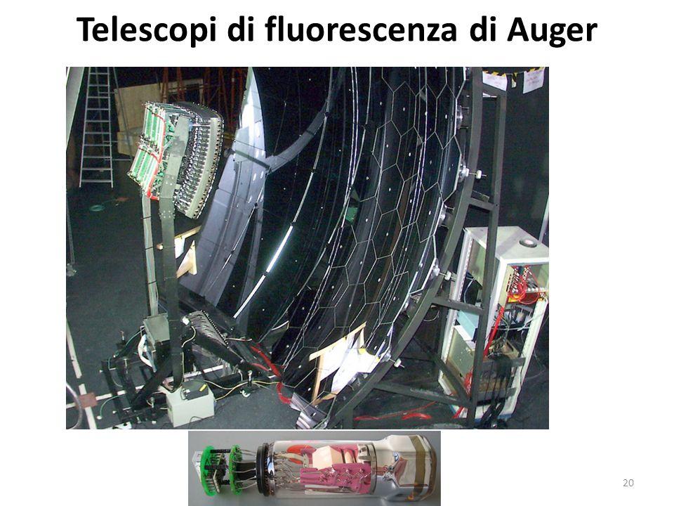 Telescopi di fluorescenza di Auger