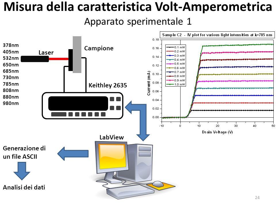 Misura della caratteristica Volt-Amperometrica Apparato sperimentale 1