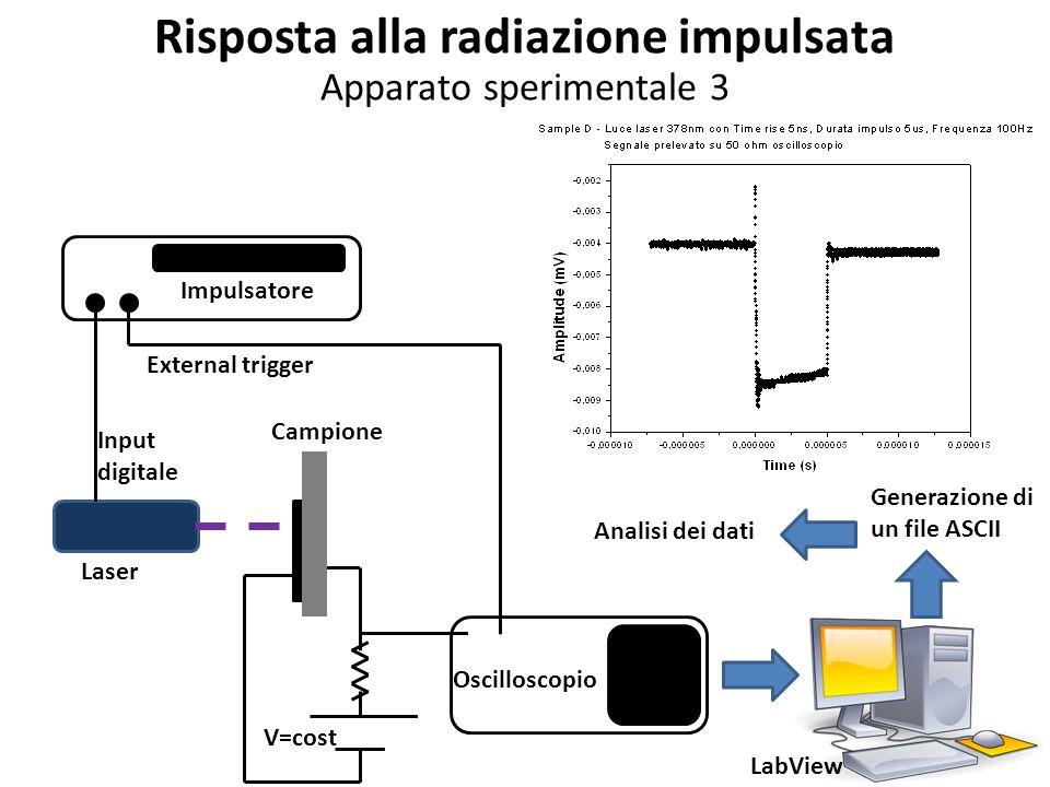 Risposta alla radiazione impulsata Apparato sperimentale 3