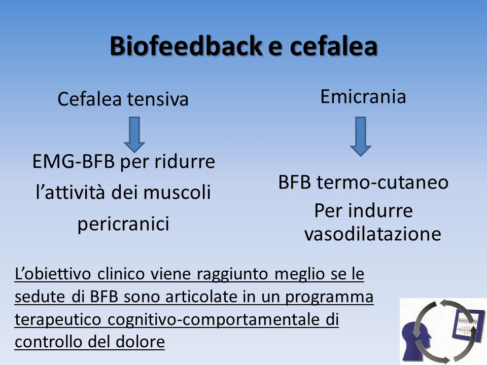 Biofeedback e cefalea Cefalea tensiva EMG-BFB per ridurre l'attività dei muscoli pericranici Emicrania.