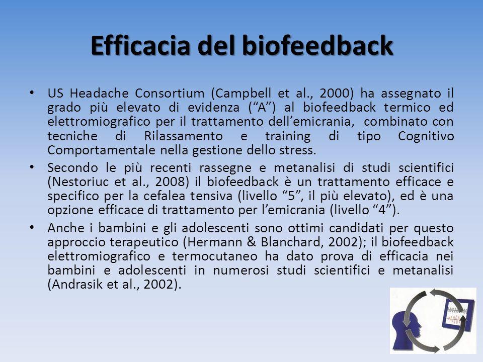 Efficacia del biofeedback