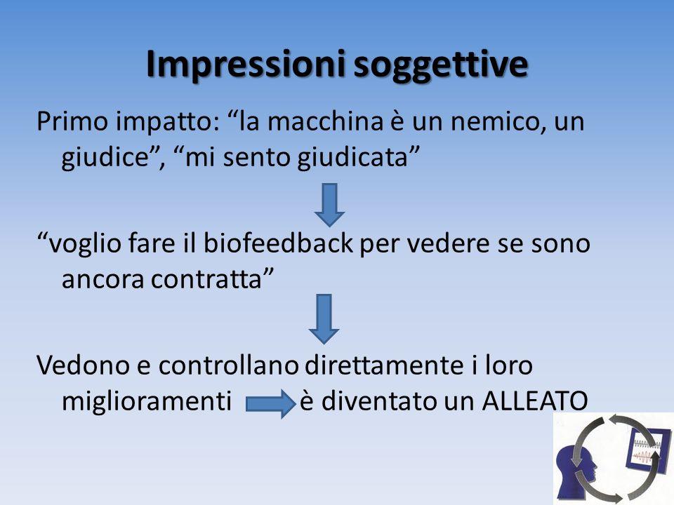 Impressioni soggettive