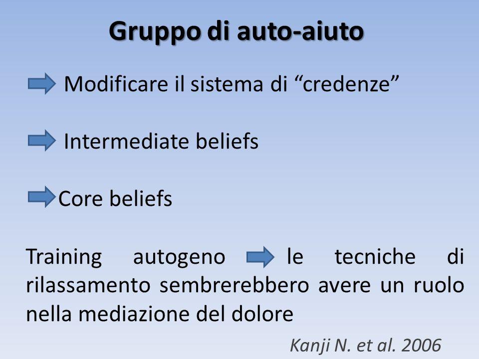 Gruppo di auto-aiuto Modificare il sistema di credenze