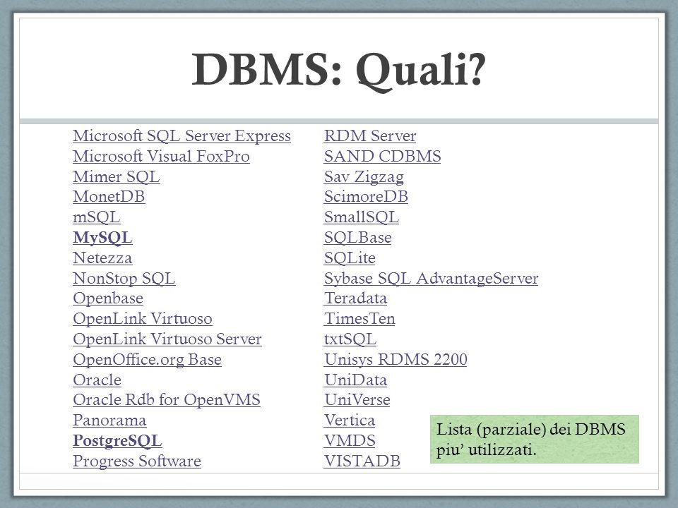 DBMS: Quali Microsoft SQL Server Express Microsoft Visual FoxPro