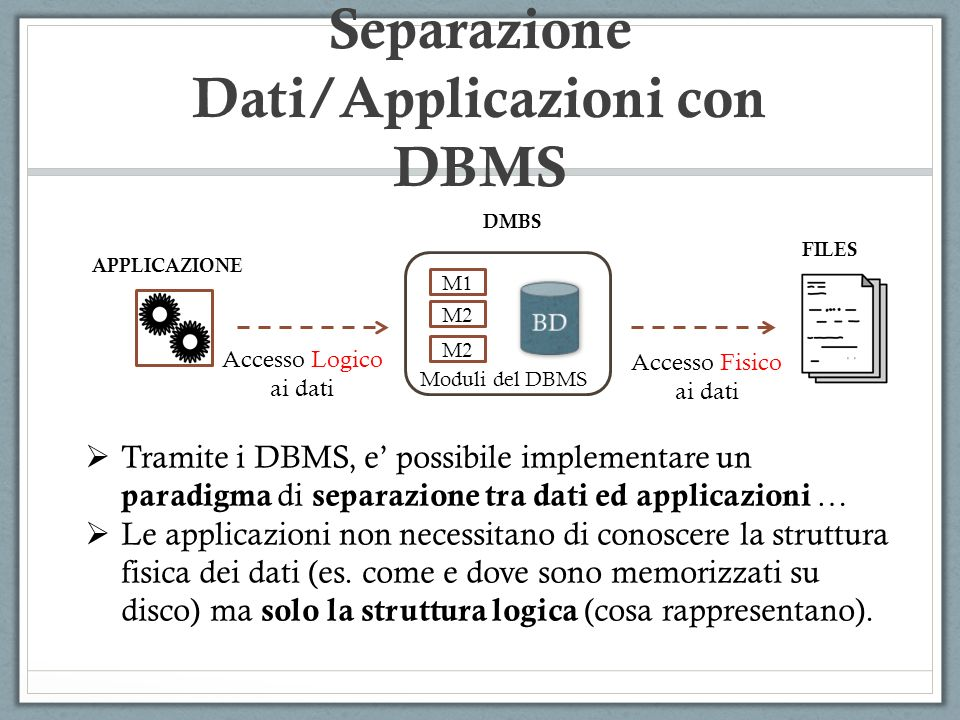 Separazione Dati/Applicazioni con DBMS