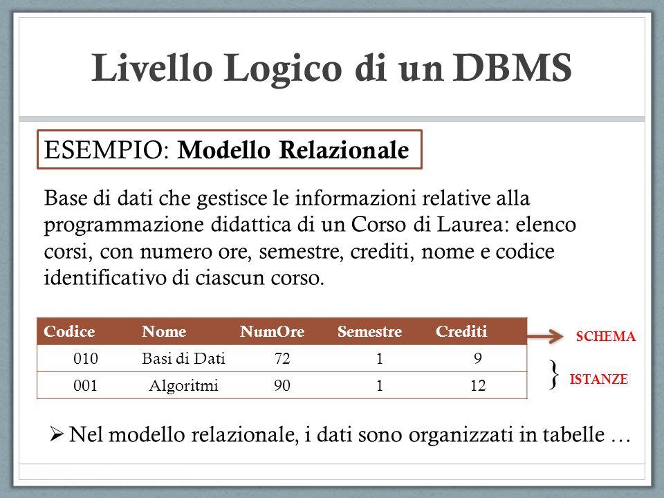 Livello Logico di un DBMS