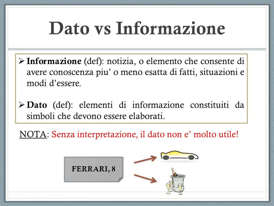Dato vs Informazione