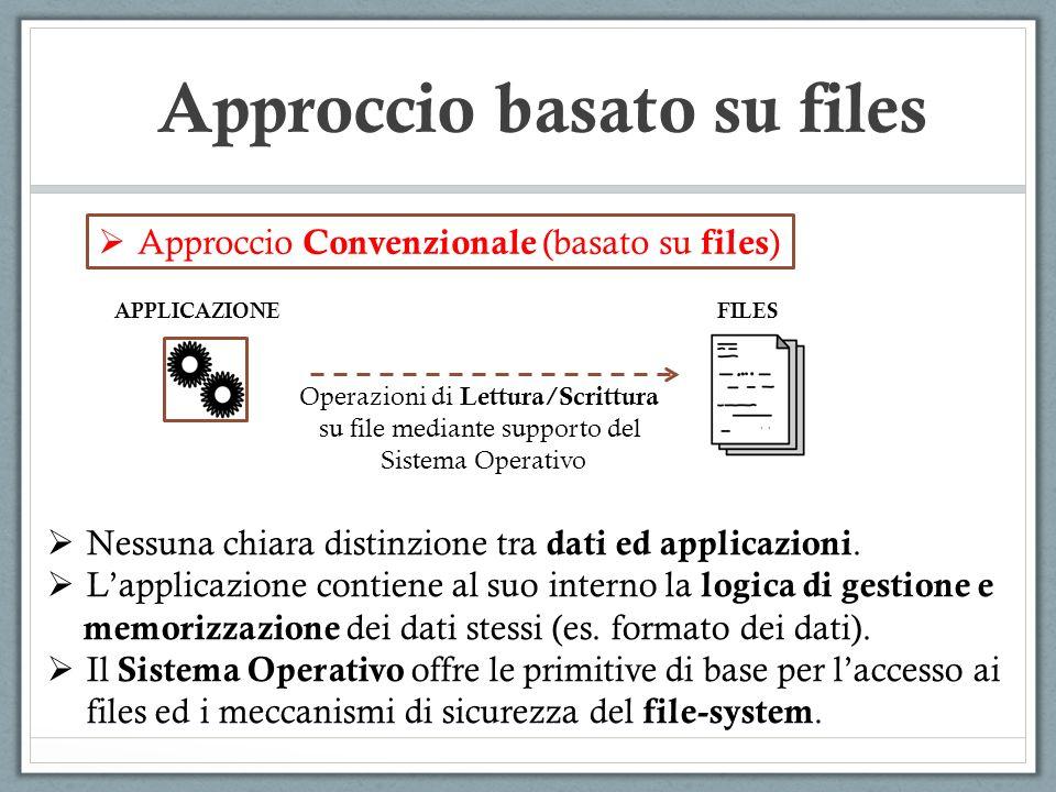 Approccio basato su files