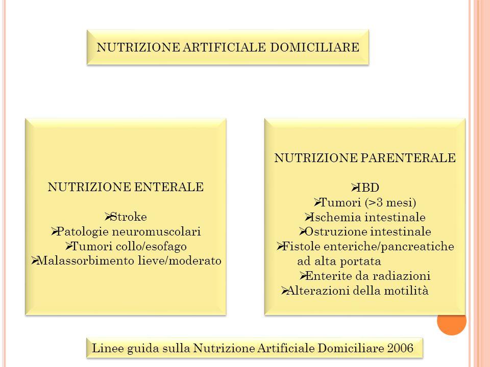 NUTRIZIONE ARTIFICIALE DOMICILIARE