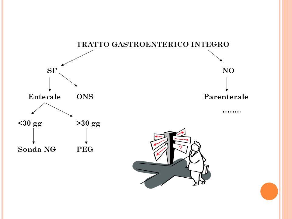 TRATTO GASTROENTERICO INTEGRO