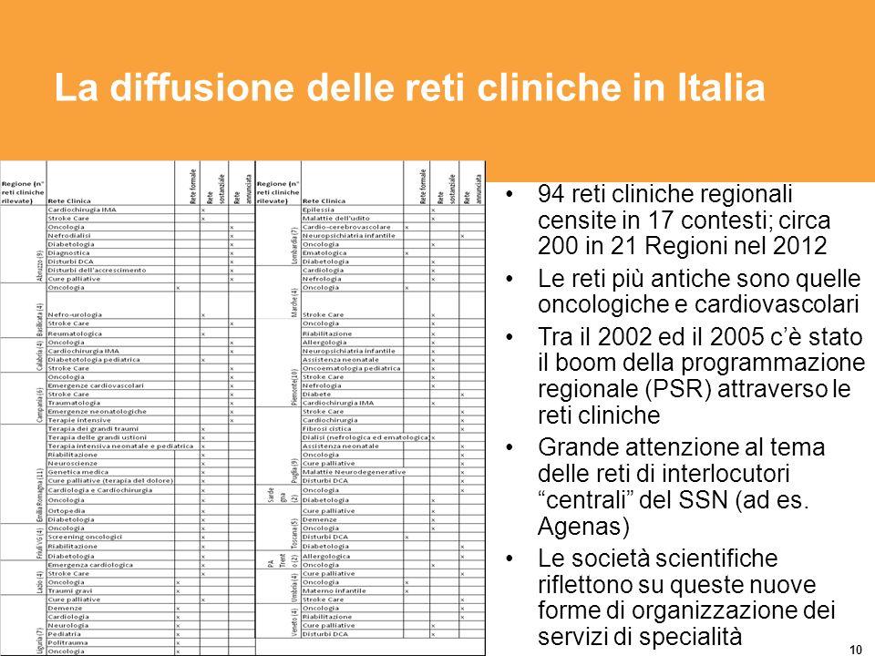 La diffusione delle reti cliniche in Italia