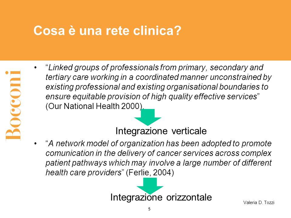 Cosa è una rete clinica Integrazione verticale