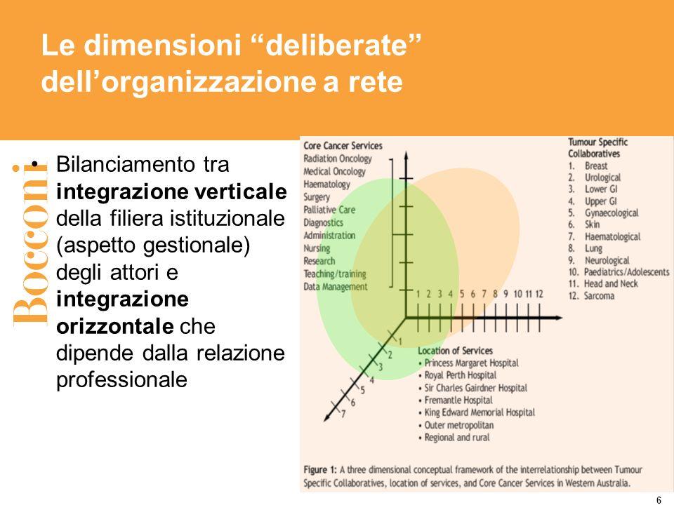 Le dimensioni deliberate dell'organizzazione a rete
