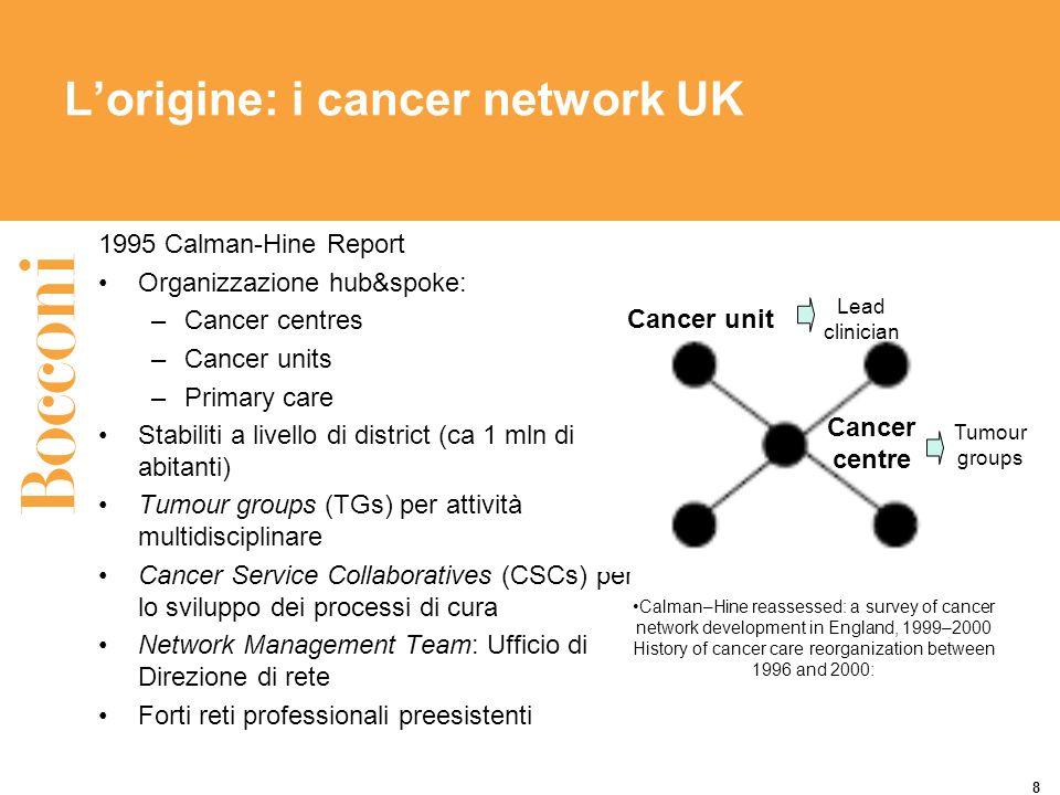 L'origine: i cancer network UK