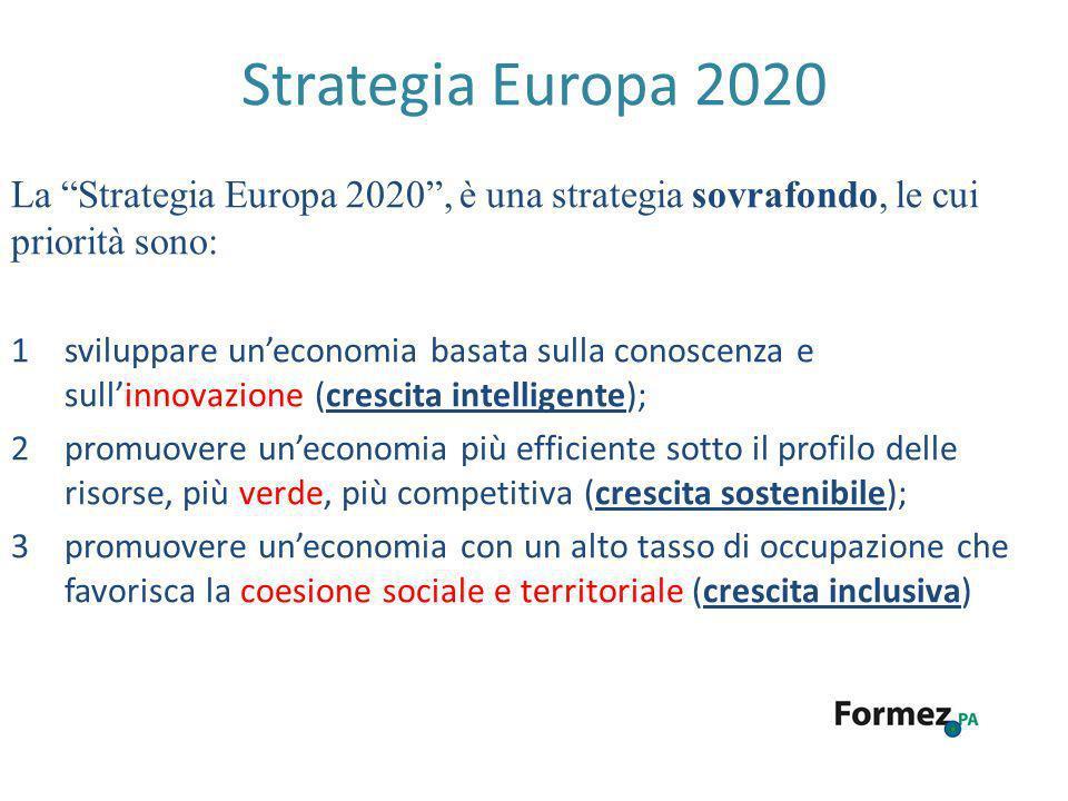 Strategia Europa 2020 La Strategia Europa 2020 , è una strategia sovrafondo, le cui priorità sono: