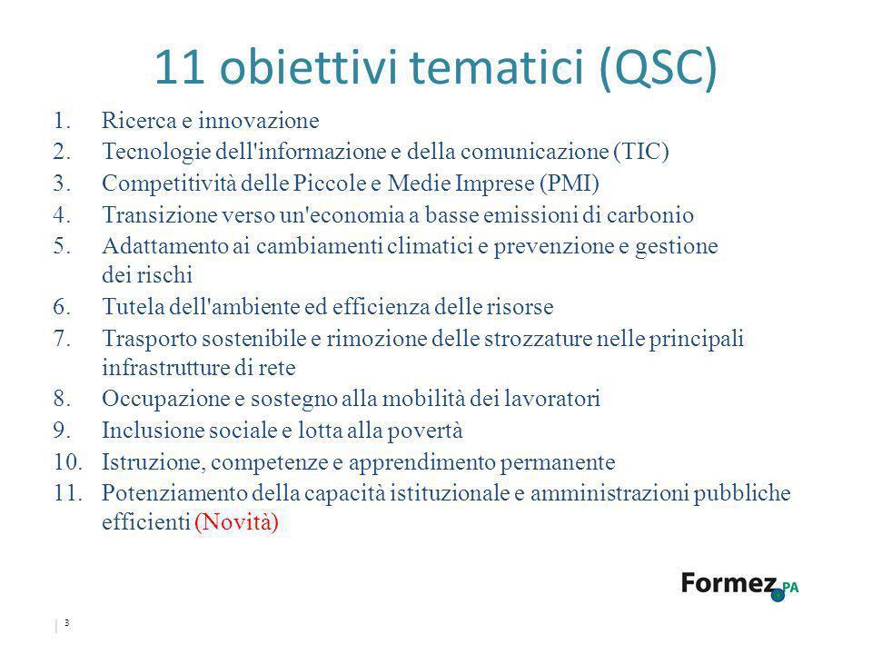 11 obiettivi tematici (QSC)
