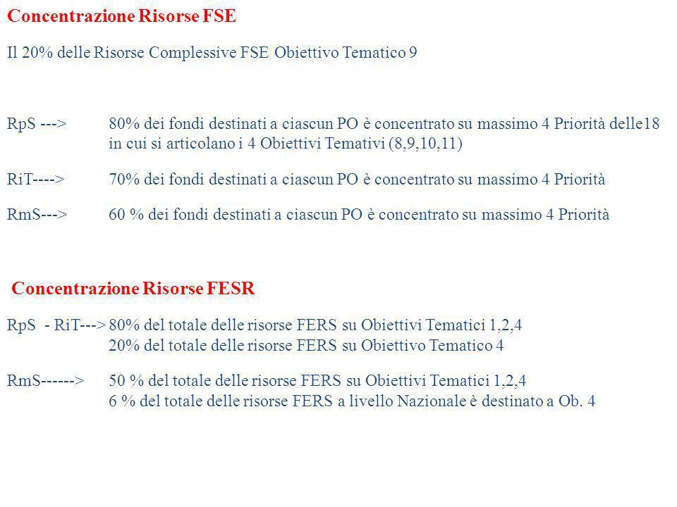 Concentrazione Risorse FSE