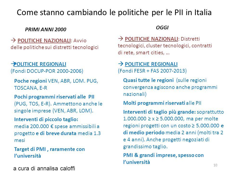Come stanno cambiando le politiche per le PII in Italia