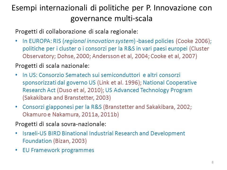 Esempi internazionali di politiche per P