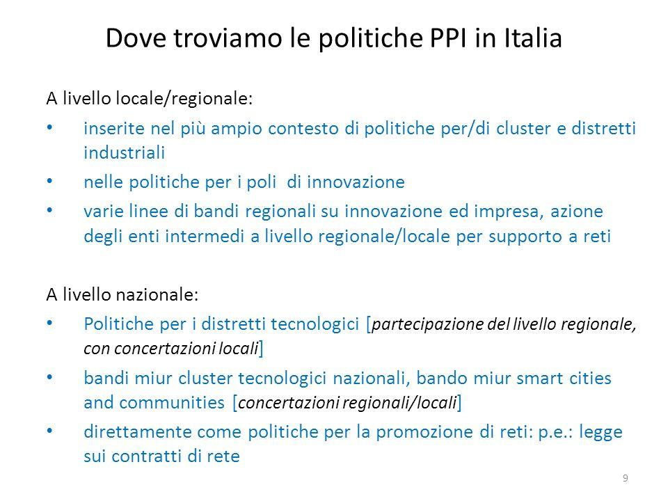 Dove troviamo le politiche PPI in Italia