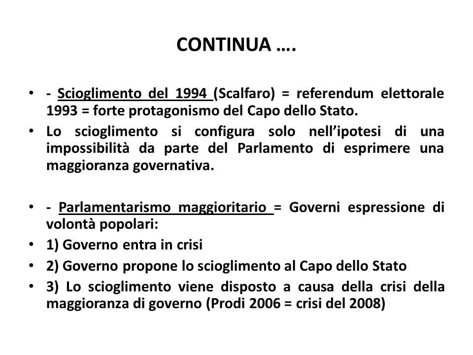 CONTINUA …. - Scioglimento del 1994 (Scalfaro) = referendum elettorale 1993 = forte protagonismo del Capo dello Stato.