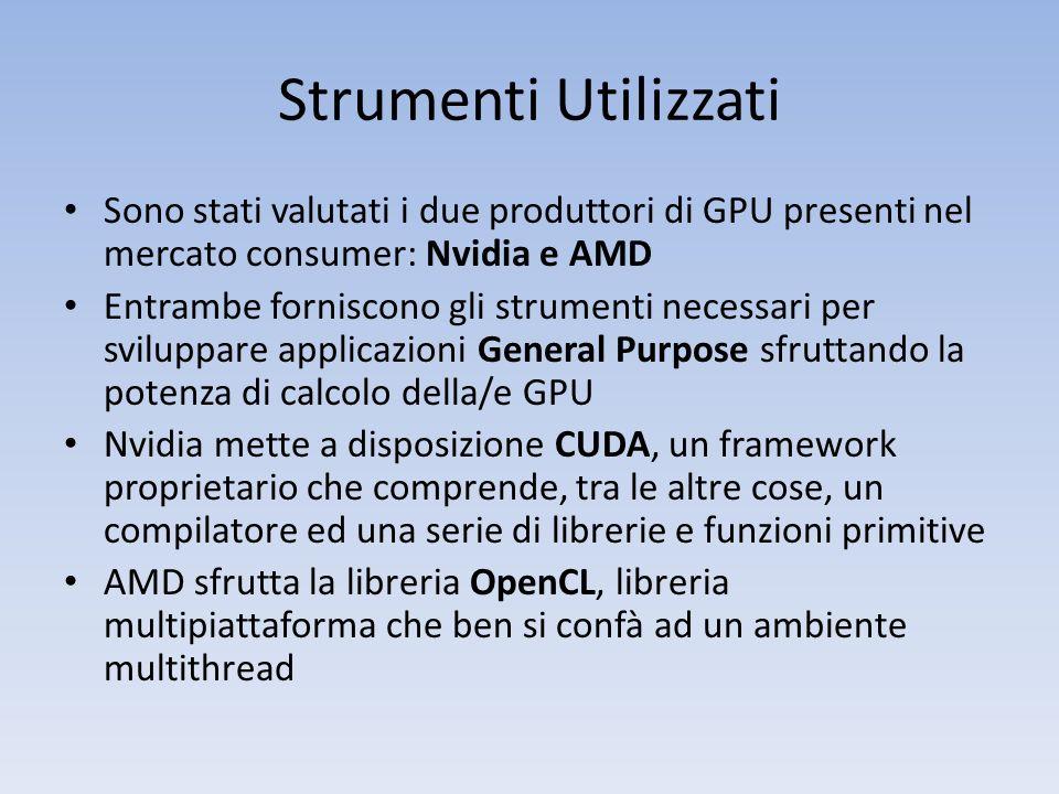 Strumenti Utilizzati Sono stati valutati i due produttori di GPU presenti nel mercato consumer: Nvidia e AMD.