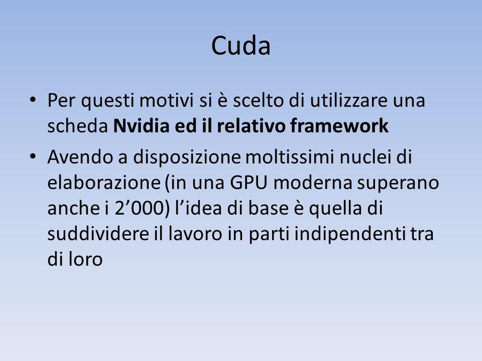 Cuda Per questi motivi si è scelto di utilizzare una scheda Nvidia ed il relativo framework.