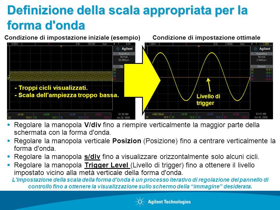 Concetti fondamentali sull 39 oscilloscopio ppt scaricare for Centrare un div
