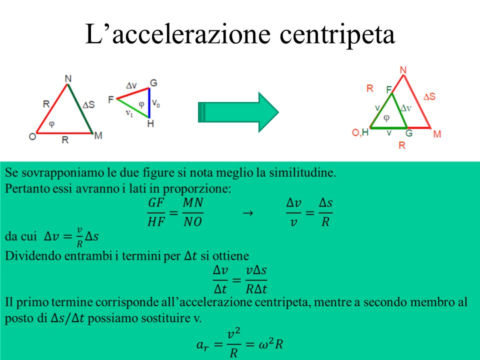 L'accelerazione centripeta