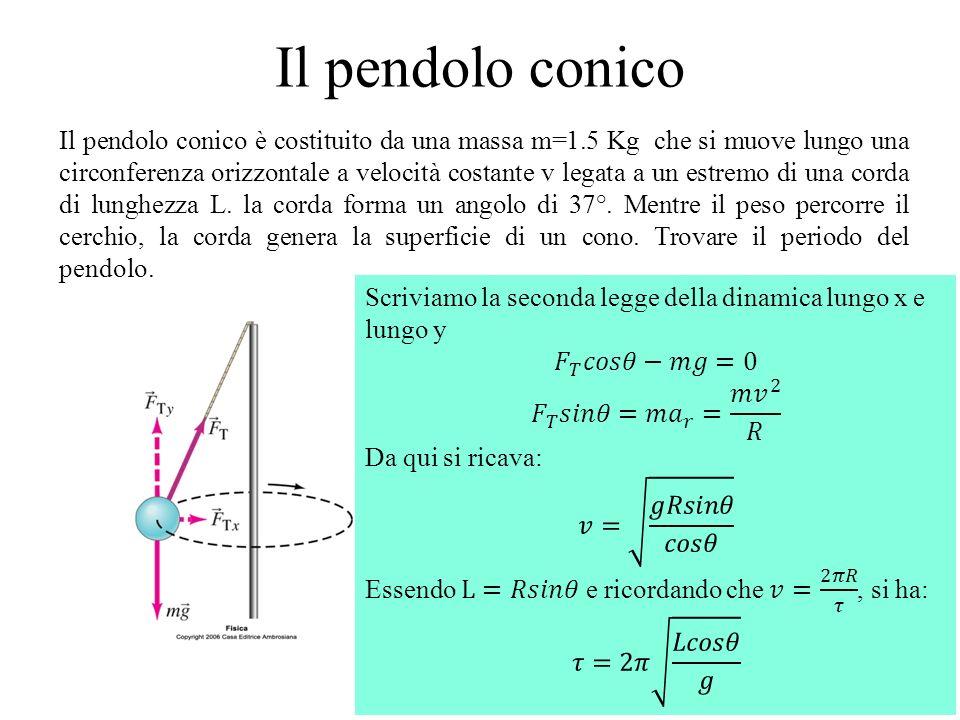 Il pendolo conico