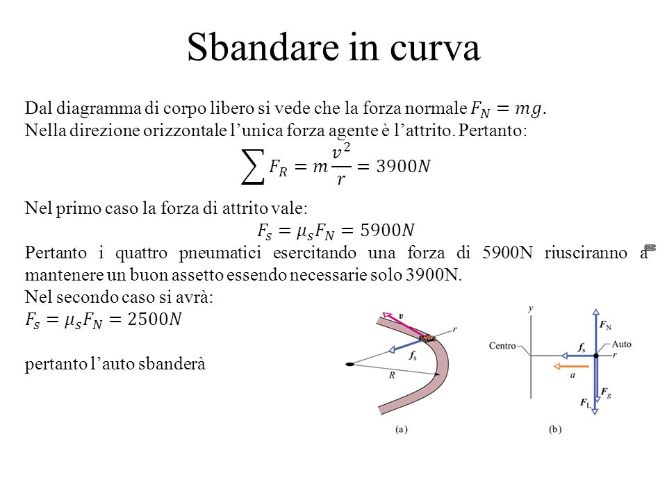 Sbandare in curva Dal diagramma di corpo libero si vede che la forza normale 𝐹 𝑁 =𝑚𝑔.