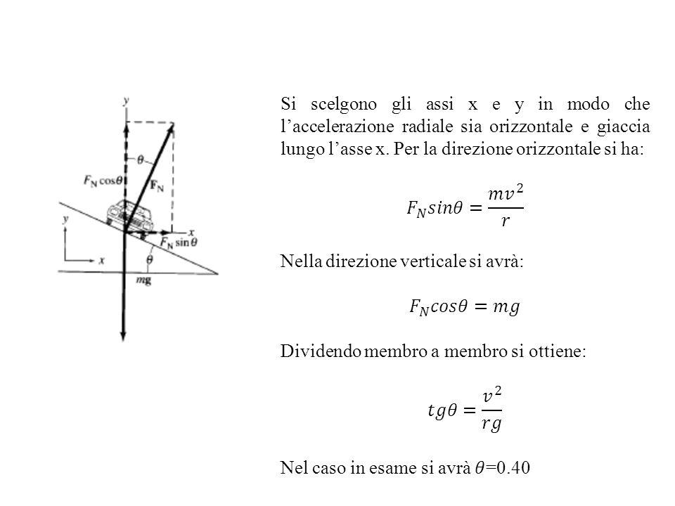 Si scelgono gli assi x e y in modo che l'accelerazione radiale sia orizzontale e giaccia lungo l'asse x. Per la direzione orizzontale si ha: