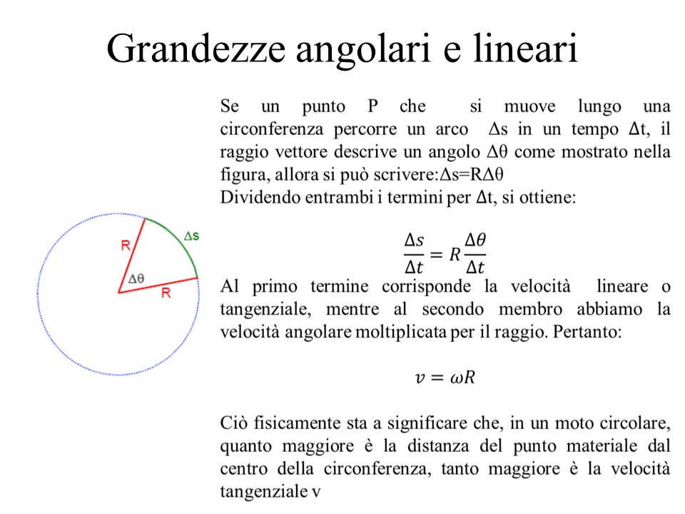 Grandezze angolari e lineari