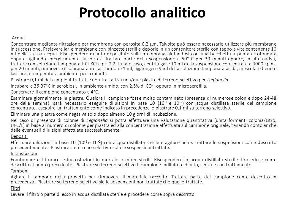 Protocollo analitico Acqua