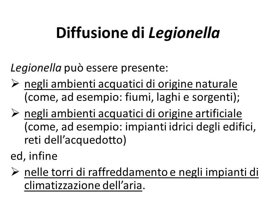 Diffusione di Legionella