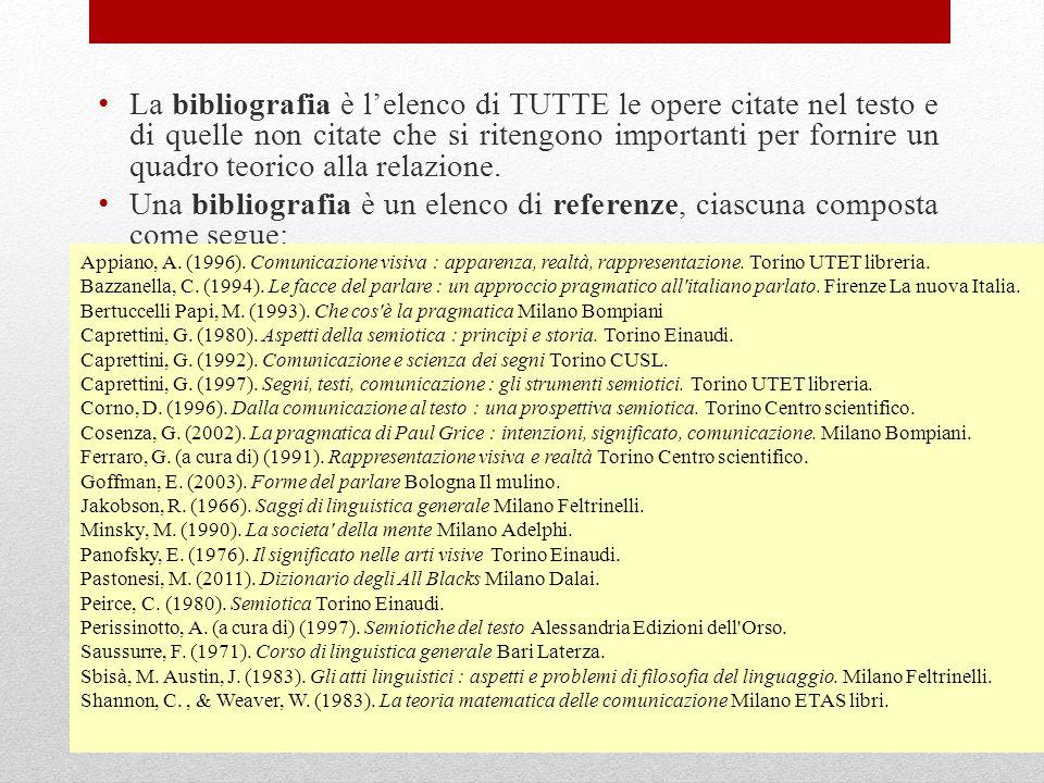 La bibliografia è l'elenco di TUTTE le opere citate nel testo e di quelle non citate che si ritengono importanti per fornire un quadro teorico alla relazione.