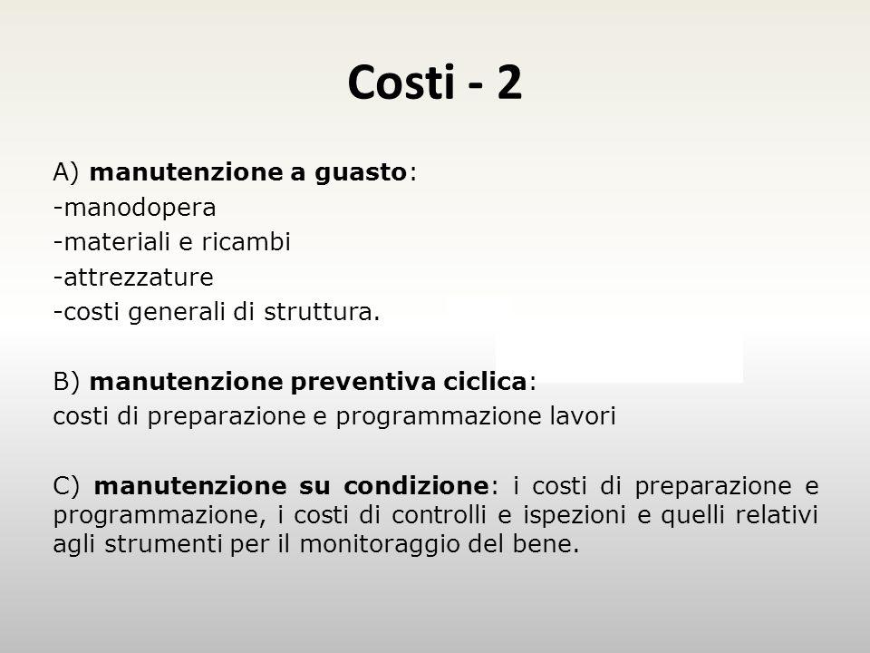 Costi - 2