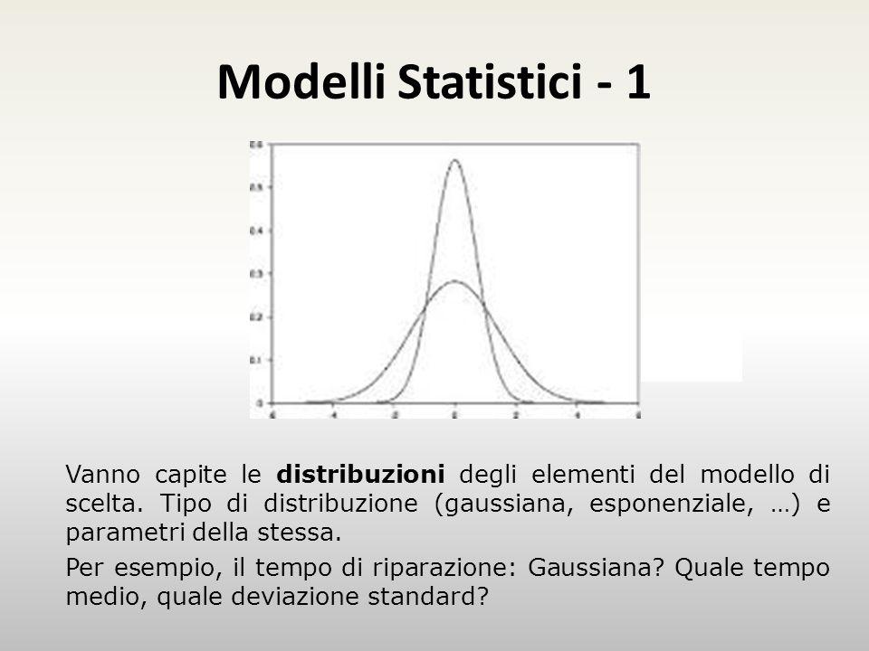 Modelli Statistici - 1 Esempio.