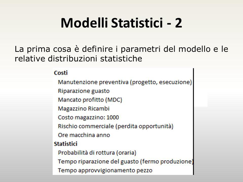 Modelli Statistici - 2 La prima cosa è definire i parametri del modello e le relative distribuzioni statistiche.